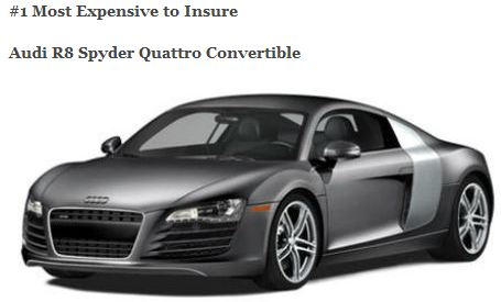Least Expensive Liability Car Insurance